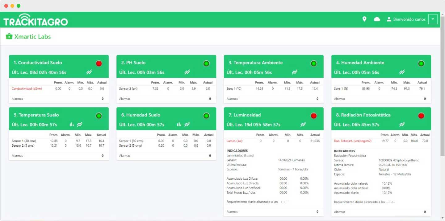 trackitagro-app-scr-03