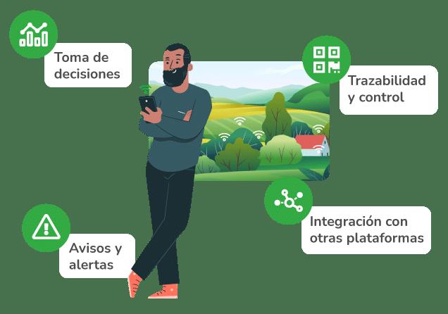 TrackitAgro | Monitoreo y trazabilidad de procesos agrícolas